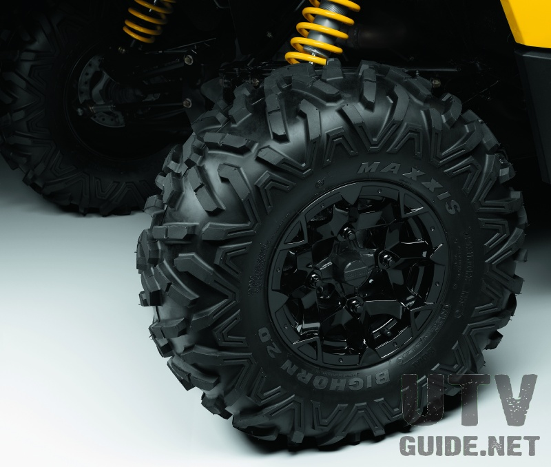 Can-Am Maverick Wheels & Tires