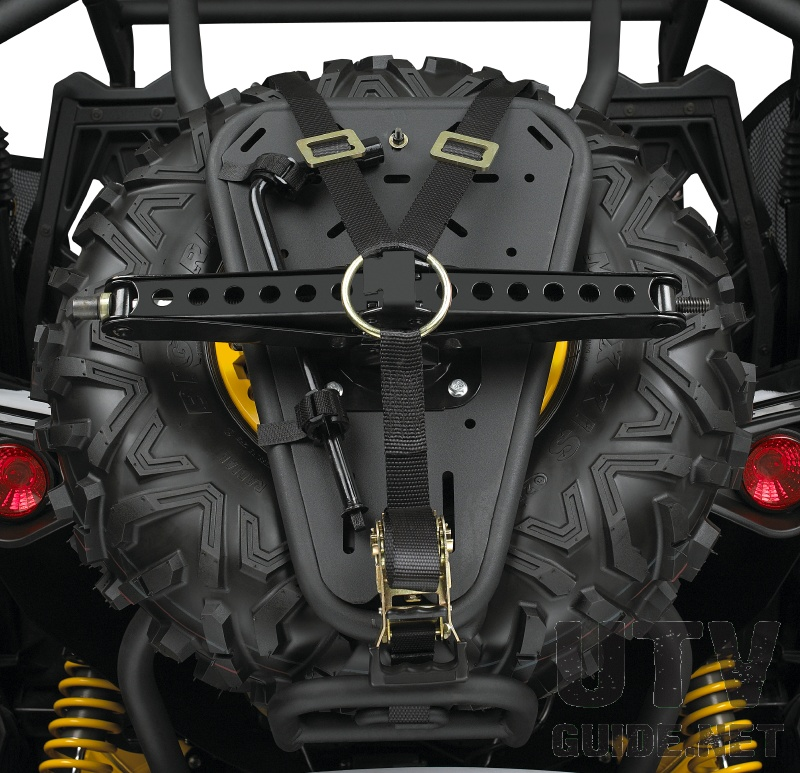 Can Am Maverick Max 1000r Utv Guide