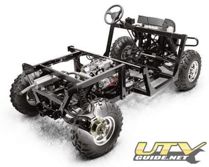 cub cadet volunteer 748cc efi v twin 4x4 utv guide UTV Rebuilt Engine  Polaris ATV Motors Rebuilt Odes Utv Arctic Cat ATV Engine