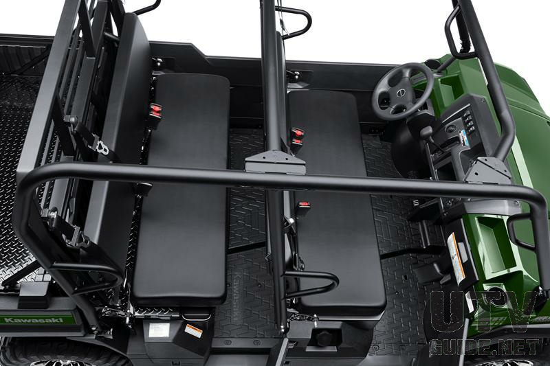 Kawasaki Mule Pro Fxt Utv Guide