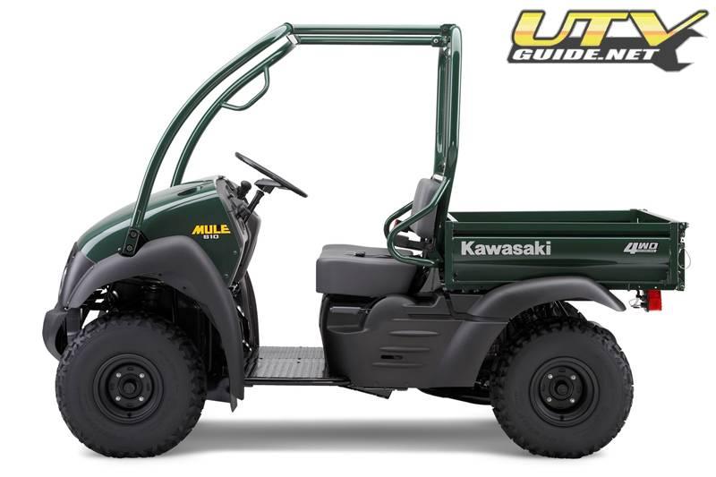 Kawasaki Mule  Oil Capacity