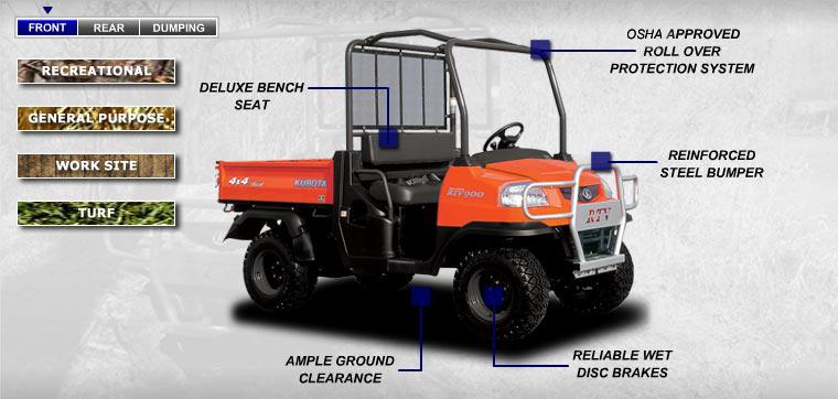 Kubota L2900 Front Axle Shaft : Kubota front axle diagram get free image about