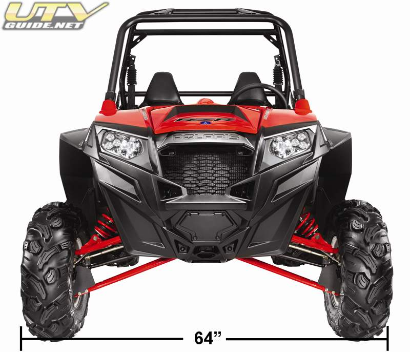 Polaris RZR XP 900 - UTV Guide