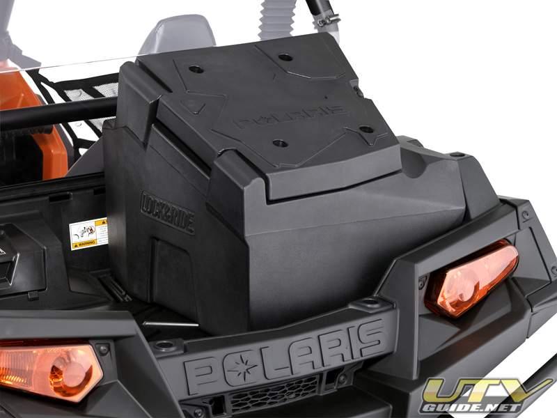 Polaris RZR XP 4 - UTV Guide