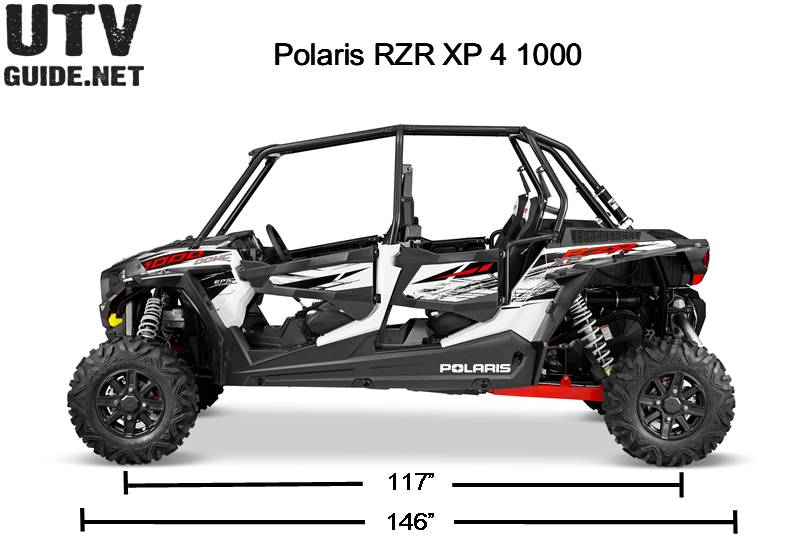 RZR XP 4 1000 dimensions polaris rzr xp 4 1000 utv guide wiring diagram for 2015 polaris ranger 900 xp at aneh.co